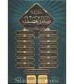 Silsilah Rasaail Abdurrazaq al-Badr - 15 risalah